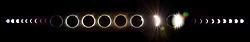 Eclipse Time Lapse Photo