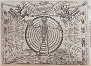 Melothesia from showing the influence of the human body of the planets and the signes of the zodiac. From 'Ars Magna ...'  by Athanasius Kircher (Amsterdam, 1671)