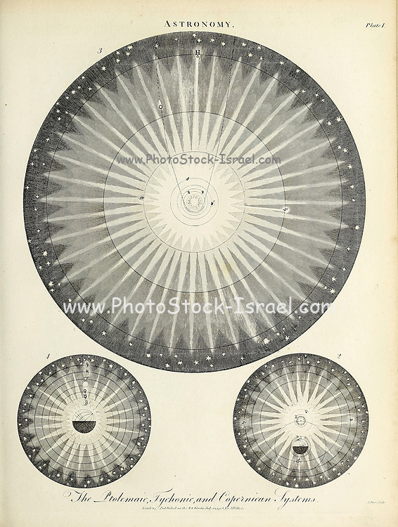 Astronomy, The Ptolemaic, Tychonic, and Copernican, Systems Copperplate engraving From the Encyclopaedia Londinensis or, Universal dictionary of arts, sciences, and literature; Volume II;  Edited by Wilkes, John. Published in London in 1810