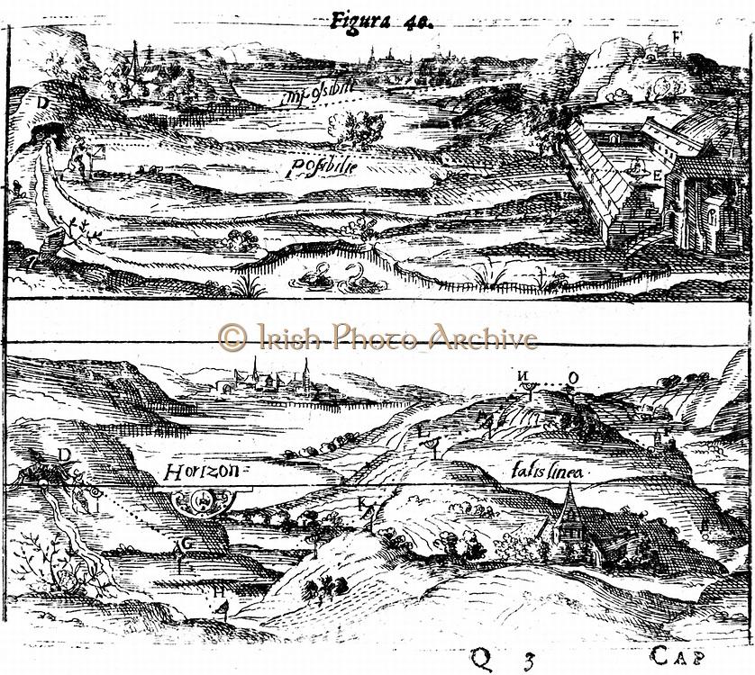 Surveying: Top; measuring angles using a quadrant. Bottom; obtaining levels and altitudes using Hulsius's planimeter. From Levinus Hulsius 'Instrumentorum Mechanicorum', Frankfort-am-Main, 1605. Engraving