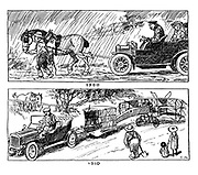 (1900- car being drawn by horse; 1910- plane being drawn by car)