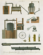Fig. 1: Samuel Clegg's (1781-1861) gas apparatus (1808). Fig.7: B. Cook's gas apparatus. Figs 8&9: Furnace for producing tar as gas by-product. Hand-coloured engraving from 'Encyclopaedia Londinensis', London, 1814