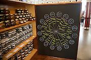tasting wheel