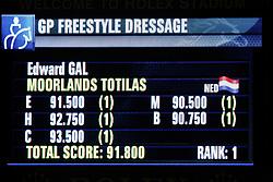 Scoreboard from Gal Edward (NED) with Moorlands Totilas <br /> Alltech FEI World Equestrian Games <br /> Lexington - Kentucky 2010<br /> © Dirk Caremans