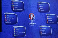 Fotball<br /> Frankrike<br /> 12.12.2015<br /> Foto: Panoramic/Digitalsport<br /> NORWAY ONLY<br /> <br /> PARIS,FRANCE,12.DEC.15 - SOCCER - UEFA European Championship 2016, final draw. Image shows the groups after the draw<br /> <br /> Trekning EM 2016