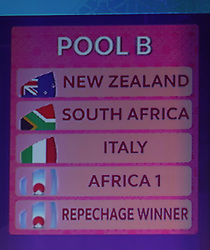 KYOTO, JAPAN - MAY 10: A view of Pool B during the Rugby World Cup 2019 Pool Draw at the Kyoto State Guest House on May 10, in Kyoto, Japan. Photo by Dave Rogers - World Rugby/PARSPIX/ABACAPRESS.COM
