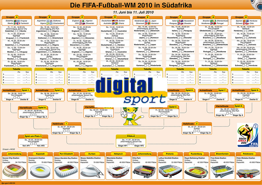 FOOTBALL - MISCS - WORLD CUP 2010 - FINAL DRAW - 4/12/2009 - PICTURE ALLIANCE / DPPI - <br /> WORLD CUP GROUPS