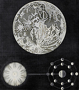Astronomy - Phenomena of the Moon Copperplate engraving From the Encyclopaedia Londinensis or, Universal dictionary of arts, sciences, and literature; Volume II;  Edited by Wilkes, John. Published in London in 1810