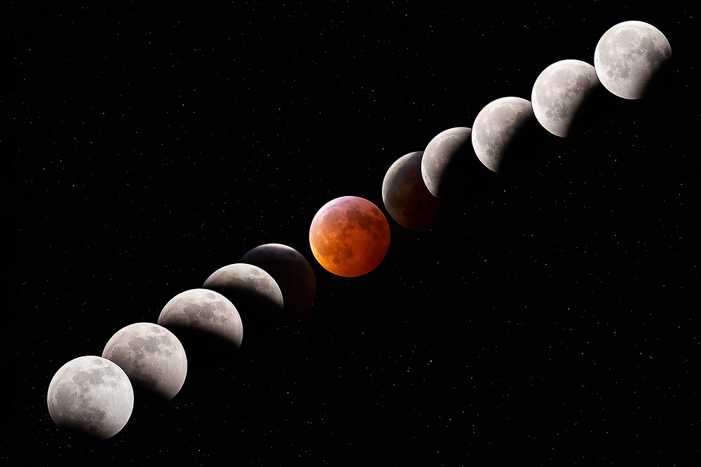 Composite image of the 2019 lunar eclipse phases with a blood full moon.