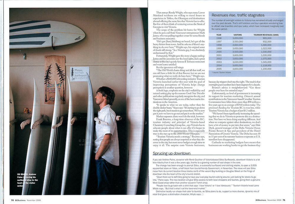 Sitka Surfboards for BC Business magazine