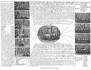 The organisation of the Dutch East India Company. French engraving gives a clear picture of the Dutch East India Company.  Left are the various chambers, in the centre is a picture of a meeting of 'the seventeen directors' and right are seen in session, the 'Court of Aldermen', the 'High Government' (Governor General and Counsellors of India).