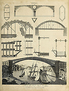 Plans for cast iron bridges Copperplate engraving From the Encyclopaedia Londinensis or, Universal dictionary of arts, sciences, and literature; Volume III;  Edited by Wilkes, John. Published in London in 1810