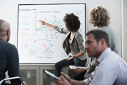 Businesswoman using graph in meeting (Credit Image: © Image Source/Jose Pelaez/Image Source/ZUMAPRESS.com)