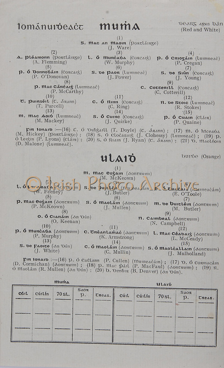Interprovincial Railway Cup Football Cup Final, 17.03.1945, 03.17.1945, 17th March 1945,  Connacht 0-06, Leinster 2-05,.Interprovincial Railway Cup Hurling Cup Final, 17.03.1945, 03.17.1945, 17th March 1945,  Ulster 2-00, Munster 6-08, Munster Hurling Team, J Ware, A Flemming, W Murphy, P Cregan, P O'Donovan, J Power, J Young, P McCarthy, C Cotterill, T Purcell, C Ring, R Stokes, M Mackey, J Quirke, P Quaine, T Doyle, M Hickey, J Clohessy, P Lyons, J Ryan, D Malone, Ulster Hurling Team, M McKeown, W Feeney, J Butler, E. O'Toole, P McKeown, J Mullen, M Butler, O Keenan, N Campbell, P Murphy, K Armstrong, L McCeady, J White, C Mullin, J Mulholland, P Cullen, D Cormichan, P MacFaul, R Mullen, B Denver,