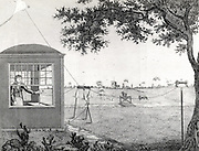 Investigating atmospheric electricity in normal cloudy conditions, but not during a thunderstorm.  GF: windlass for raising and lowering a kite. AB: wooden frame supported by mahogony legs with glass cones covered with brass funnels to prevent glass getting wet. H: drawing spark from conductor and experiencing shock similar in strength to that from a fully charged Leyden jar. Leyden jar was attached to conductor, but it was not fully charged. Engraving from 'Practical Electricity and Galvanism' by John Cuthbertson (London, 1807).