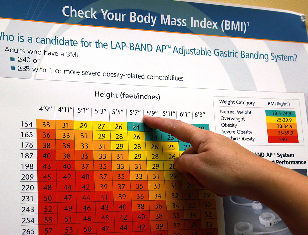 Bariatric surgery patient Carolyn Dawson checks her body mass index (BMI) on a chart in her doctor's office before an exam three weeks after her gastric bypass in Denver September 22, 2010.  Dawson had lost about 30 pounds at the three week point but was still showing a BMI of over 40 classifying her as morbidly obese.  She hoped to lose about 120 more pounds in the next year.  REUTERS/Rick Wilking (UNITED STATES)