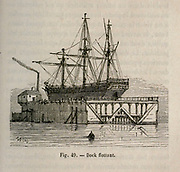 19th century Woodcut print on paper of a ship in floating dock from L'art Naval by Leon Renard, Published in 1881