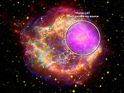 Composite of Cassiopeia A supernova remnant across the spectrum: Gamma rays (magenta) Fermi Gamma-ray Space Telescope; X-rays (blue, green) Chandra X-ray Observatory; visible light (yellow) from the Hubble Telescope. Science