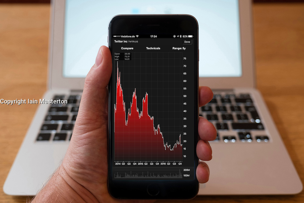 Using iPhone smartphone to display stock market performance chart for Twitter  company