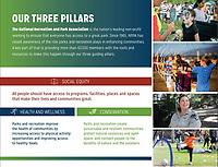 NRPA's 2020 Calendar / Objectives