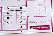 winery control panel chateau lestrille bordeaux france