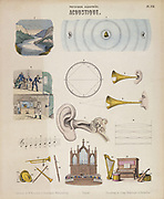 Sound: l) Condensed and rarified wound waves: 2) Echoes: 4) Megaphone: 5) Ear trumpet: 6) Speaking tube: 7: The Ear: 10-20) Musical instruments From educational print published Wurtemberg c1850.