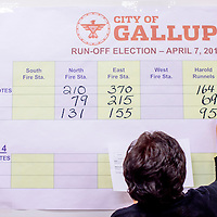 040715       Cable Hoover <br /> <br /> Deputy city clerk Brenda Romero posts the voting totals on a large graph at the City Hall in Gallup Tuesday.