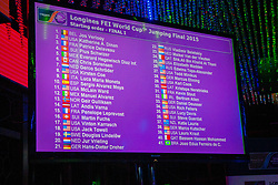 Starting Order Jumping Final 1 <br /> Draw<br /> Longines FEI World Cup™ Dressage Finals <br /> Las Vegas 2015<br />  © Hippo Foto - Dirk Caremans<br /> 16/04/15