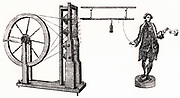 William Watson's (1715-1787) glass-globe electrical machine generating a charge which is passed through the man standing  on an insulating block of resin. A spark was created as the man's fingers were touched by an uninsulated person.  Copperplate engraving 1797.