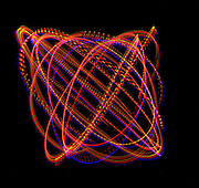 A light is mounted to the end of a spring.  The pendulum and bouncing action of the spring trace out Lissajous patterns in space.