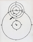 Tycho Barhe's planetary system showing at X the comet of 1577. Woodcut, 1588.