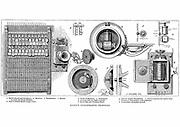 Edison carbon telephone.  Wood engraving, London, 1879