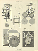 Clockwork mechanism Horology [study of the measurement of time. Clocks, watches, clockwork, sundials, hourglasses, clepsydras, timers, time recorders, marine chronometers]. Copperplate engraving By J. Pass From the Encyclopaedia Londinensis or, Universal dictionary of arts, sciences, and literature; Volume X;  Edited by Wilkes, John. Published in London in 1811