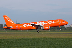 © under license to London News Pictures. FILE PHOTO Easyjet Airbus <br /> <br /> Photo credit should read IAN SCHOFIELD/LNP