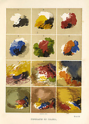Contrasts of Colours from the book  The theory and practice of landscape painting in water-colours illustrated by a series of twenty-six drawings and diagrams in colours and numerous woodcuts by Barnard, George, 1807-1890 Published in 1885 by George Routledge and Sons London