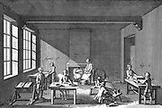 Needles: Securing needles in polishing roll (1), polishing under lead weight (5.6), washing (2) drying (3), inspecting (4), grinding points (7). Specific, monotonous task. Process virtually unchanged for nearly 200 years. From Diderot 'Encyclopedie' Paris