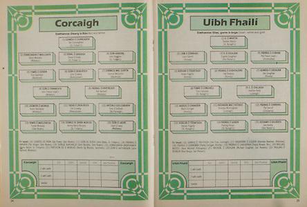 All Ireland Senior Hurling Championship - Final,.02.09.1984, 09.02.1984, 2nd September 1984,.02091984AISHCF,.Cork 3-16, Offaly 1-12,.Senior Cork v Offaly, .Minor Kilkenny v Limerick,..Cork, Ger Cunningham, St Finbarr's, Denis Mulcahy, Midleton, Donal O'Grady, St Finbarr's, Sean Hodgins, St Finbarrs, Tom Cashman, Blackrock, John Crowley, Bishopstown, Dermot McCurtin, Blackrock, John Fenton captain, Midleton, Pat Hartnett, Midleton, Kevin Hennessy, Midleon, Tim Crowley, Tony O'Sullivan, Tomas Mulcahy, Glen Rovers, Jimmy Barry Murphy, St Finbarrs, Sean O'Leary, subs, Ger Power, Glen Rovers, John Blake, St Finbarrs, Pat Horgan, Glen Rovers, John Buckley, Glen Rovers, Denis Walsh, St FInbarrs, Bertie Og Murphy, Sarsfield, John Hartntt, Midleton, ..Offaly,.Damien Martin, St Rynagh's, Liam Carroll, Kinnity, Eugene Coughlan, Seir Kieran's, Pat Fleury captain, Drumcullen, Aidan Fogarty, Kinnity, Pat Delaney, Kinnity, Ger Coughlan, Kinnity, Tom Conneely, St Rynagh's, Joachim Kelly, Lusmagh, MArk Corrigan, Kinnity, Brendan Birmingham, Lusmagh, Pat Carroll, Coolderry, Declan Fogarty, St Rynaghs, Padraig Horan, St Rynaghs, Joe Dooley, Seir Kieran's, subs, Jim Troy, Lusmagh, Brendan Keeshan, Shinrone, Paddy Corrigan, Kinnity, Paddy Kirwan, Birr, Noel Mitchell, Killoughey, Michael Coughlan, Seir Kierwans, Noel Bergin, Seir Kierwins,
