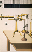 Spectroscope of the type used by Gustave Robert Kirchhoff (1824-1889) and Robert Wilhelm Bunsen (1811-1899). From Theodore Eckardt 'Physics in Pictures', London, 1882. Chromolithograph