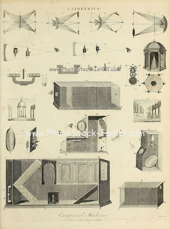 Catoptrics - Catoptical Machines deals with the phenomena of reflected light and image-forming optical systems using mirrors. A catoptric system is also called a catopter (catoptre). Copperplate engraving From the Encyclopaedia Londinensis or, Universal dictionary of arts, sciences, and literature; Volume III;  Edited by Wilkes, John. Published in London in 1810
