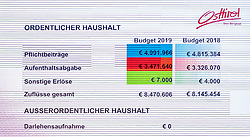 29.01.2019, Stadtsaal, Lienz, AUT, TVBO Wahl 2019, Wahlwiederholung, im Bild Chart // during the redial of the TVBO election at the Stadtsaal in Lienz, Austria on 2019/01/29. EXPA Pictures © 2019, PhotoCredit: EXPA/ Johann Groder