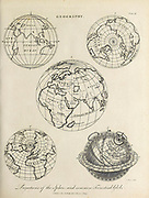 Projection of spheres and common terrestrial globes Copperplate engraving From the Encyclopaedia Londinensis or, Universal dictionary of arts, sciences, and literature; Volume VIII;  Edited by Wilkes, John. Published in London in 1810.