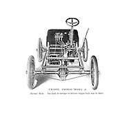 Thomas Model 18 (Chassis) From the E. R. Thomas Motor Co. Inc Advance Catalogue — Maker Of Automobiles and Auto-Bi Motorcycles — From Buffalo New York, USA, Printed 1903. E. R. Thomas Motor Company was a manufacturer of motorized bicycles, motorized tricycles, motorcycles, and automobiles in Buffalo, New York between 1900 and 1919
