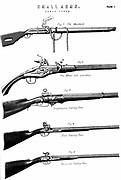 Examples of various hand-gun firing mechanisms. Top to bottom: Matchlock, Wheel lock arquebus, Snaphaunce Fowling-piece, Flint Fowling piece, Percussion Fowling-piece or scent bottle lock of c1807. Wood engraving c1880.