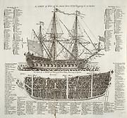 Drawing of an 18th century British Warship