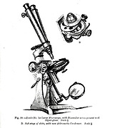 Fig. 39. Ross's No. 1a Large Microscope, with Binocular arrangement and Object-glass. And Sub-stage of ditto, with new Achromatic Condenser. From the book '  The microscope : its history, construction, and application ' by Hogg, Jabez, 1817-1899 Published in London by G. Routledge in 1869 with Illustrations by TUFFEN WEST