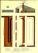 Design of a Conservatory or Greenhouse from Vol 1 of the book The universal herbal : or botanical, medical and agricultural dictionary : containing an account of all known plants in the world, arranged according to the Linnean system. Specifying the uses to which they are or may be applied By Thomas Green,  Published in 1816 by Nuttall, Fisher & Co. in Liverpool and Printed at the Caxton Press by H. Fisher