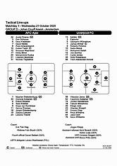 2020-10-21 Ajax v Liverpool