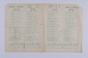 Interprovincial Railway Cup Football Cup Final,  17.03.1952, 03.17.1952, 17th March 1952, referee S P O Ceallacain, Leinster 0-05, Munster 0-03, Leinster Football Team, T Malone, M O'Brien, T Conlon, S Tuft, G O'Reilley, P Dunne, S Brennan, D Taaffe, S Rogers, P Meegan, D Freeney, S White, M McDonnell, H Reynolds, K Heffernan, K McConnell, C Hand, P Dixon, M Casey, S Crowley, Munster Football Team, D O'Keeffe, J Murphy, P A Murphy, P B Brosnan, S Murphy, S Cronin, M Palmer, C McGrath, C Duggan, J Brosnan, E Young, P Brennan, T Ashe, M Cahill, P O'Dea, T Keane, A Ryan, E Cotter, J J Sheehan, J Power,.Interprovincial Railway Cup Hurling Cup Final,  17.03.1952, 03.17.1952, 17th March 1952, referee Sean O Faolain, Connacht 4-02, Munster 5-11, Connacht Hurling Team, S Duggan, C Corless, F Flynn, J Brophy, J Molloy, T Kelly, H Gordon, J Salmon, J Killeen, F Duignan, M Burke, P Nolan, P Manton, M J Flaherty, J Gallagher, J McMahon, T Moroney, K McNamee, S Ruane, Munster Hurling Team, A Reddan, J Goode, D Walsh, J Doyle, S Herbert, P Stakelum, M Fouhy, P Shanahan, S Kiely, M Nugent, M Ryan, S Bannon, P Kenny, D McCarthy, C Ring, E Stokes, S Smith, S Finn, D Broderick, E Ryan,