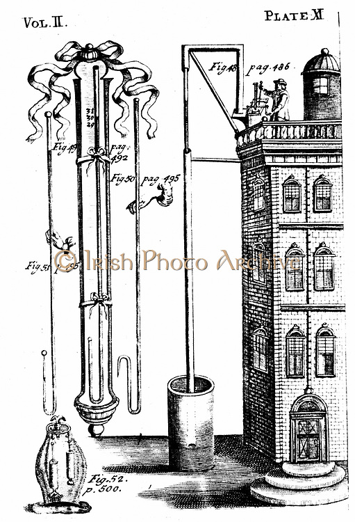 Robert Boyle (1627-91) experiments on Spring of the Air. Apparatus similar to Guericke's water barometer. Found water could only be raised 33ft 6ins. Edition of Boyle's works published 1725. Engraving
