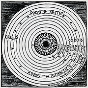 Geocentric universe showing Aristotle's elements Earth, Air, Fire and Water. Woodcut, 1523.